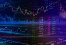 Najcastejsie vyuzivane indikatory pri technickej analyze
