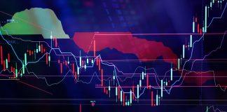 Popularne forex strategie